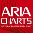 ARIA SINGLES CHART