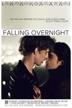 Falling Overnight