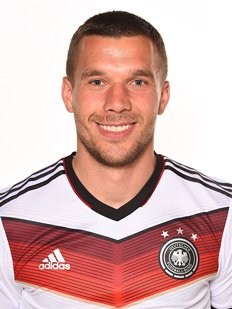 Lukas Podolski earned a 3 million dollar salary, leaving the net worth at 49 million in 2017