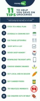 11 Tips to Help You Save on Groceries