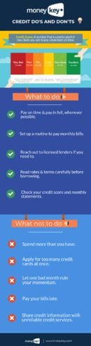 MoneyKey's Credit Do's And Don'ts